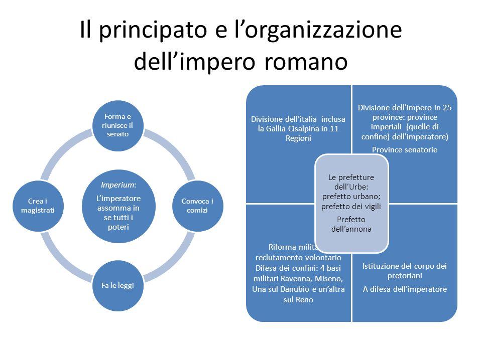 Il principato e l'organizzazione dell'impero romano
