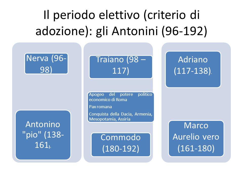 Il periodo elettivo (criterio di adozione): gli Antonini (96-192)