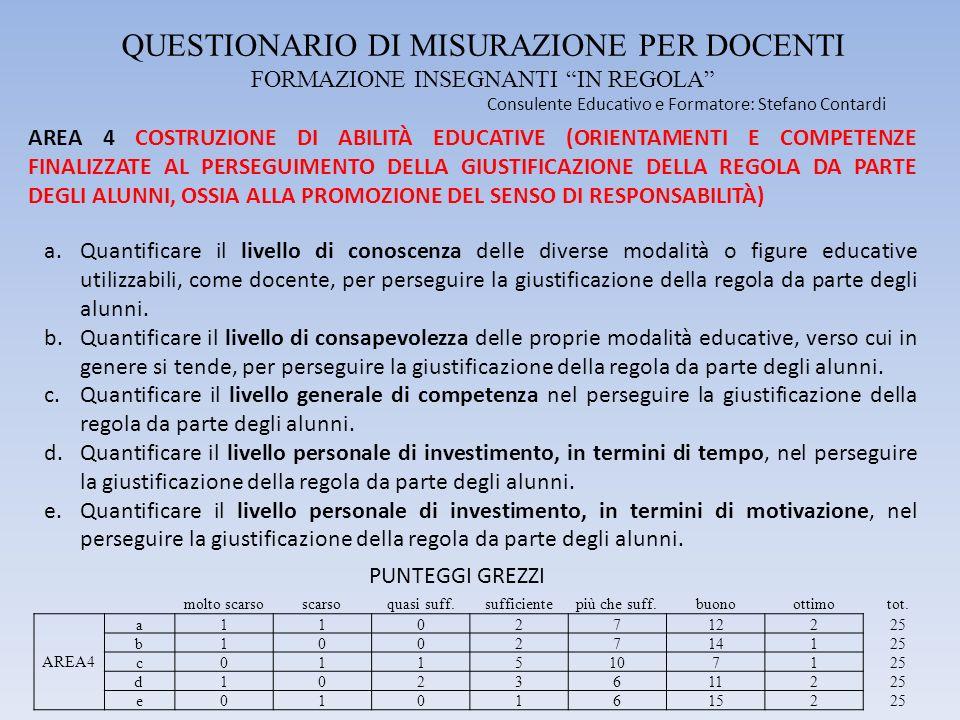 QUESTIONARIO DI MISURAZIONE PER DOCENTI