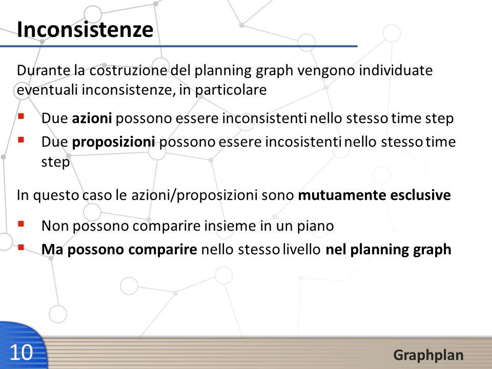 Inconsistenze Durante la costruzione del planning graph vengono individuate eventuali inconsistenze, in particolare.