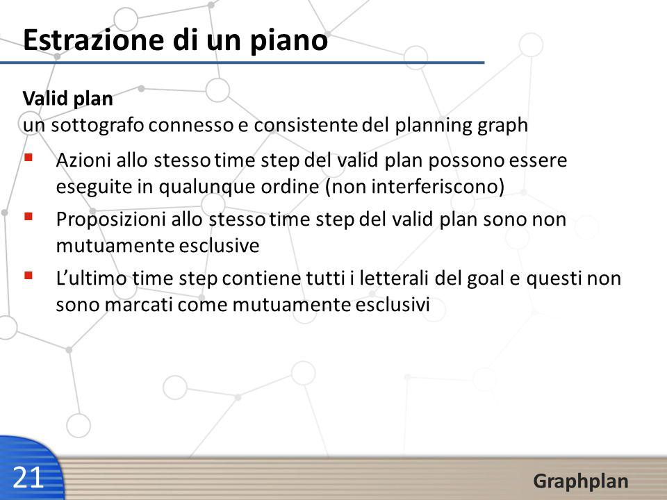 Estrazione di un piano Valid plan