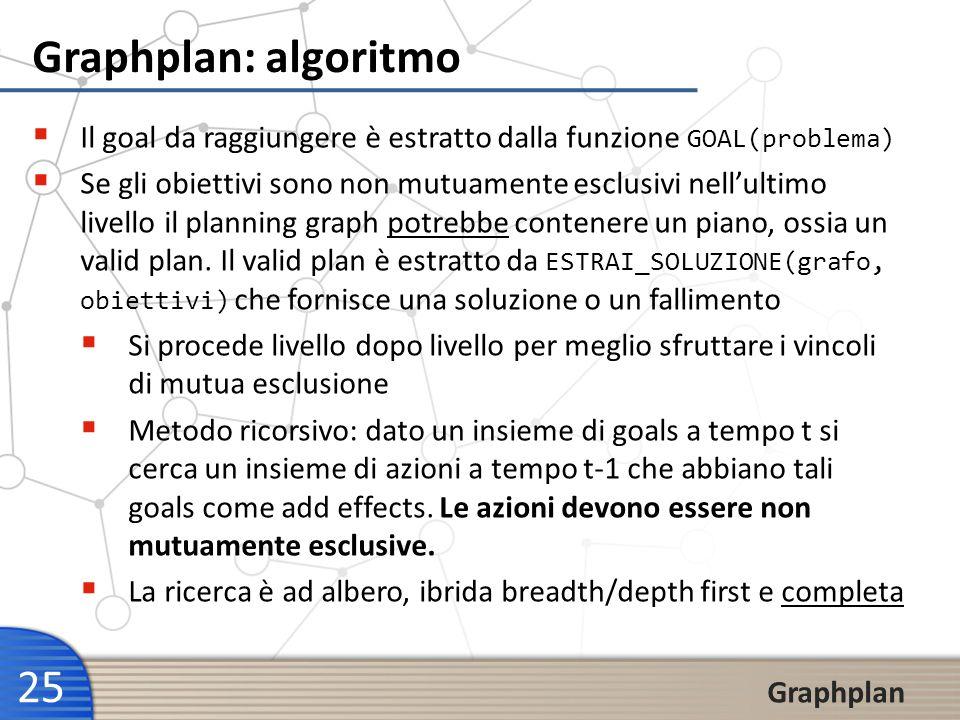 Graphplan: algoritmo Il goal da raggiungere è estratto dalla funzione GOAL(problema)