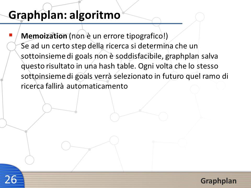 Graphplan: algoritmo