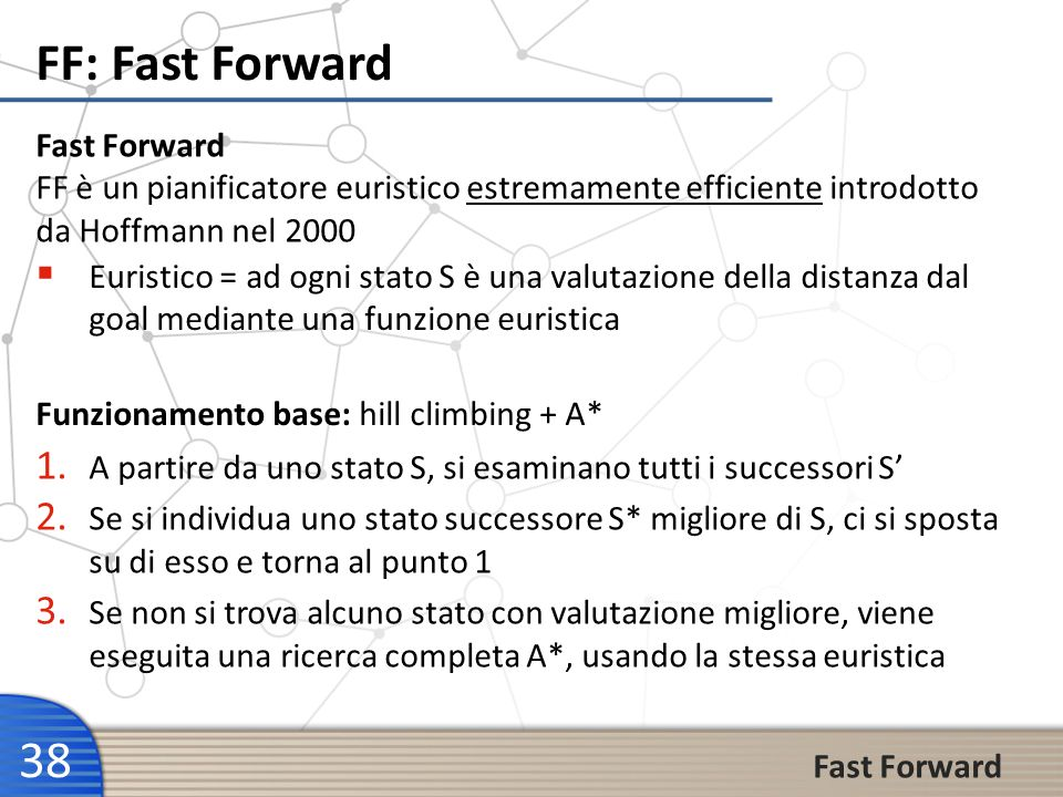 FF: Fast Forward Fast Forward