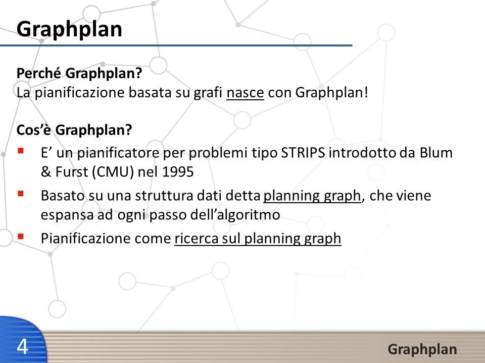 Graphplan Perché Graphplan La pianificazione basata su grafi nasce con Graphplan! Cos'è Graphplan