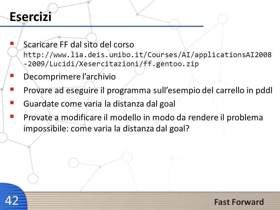 Esercizi Scaricare FF dal sito del corso http://www.lia.deis.unibo.it/Courses/AI/applicationsAI2008 -2009/Lucidi/Xesercitazioni/ff.gentoo.zip.