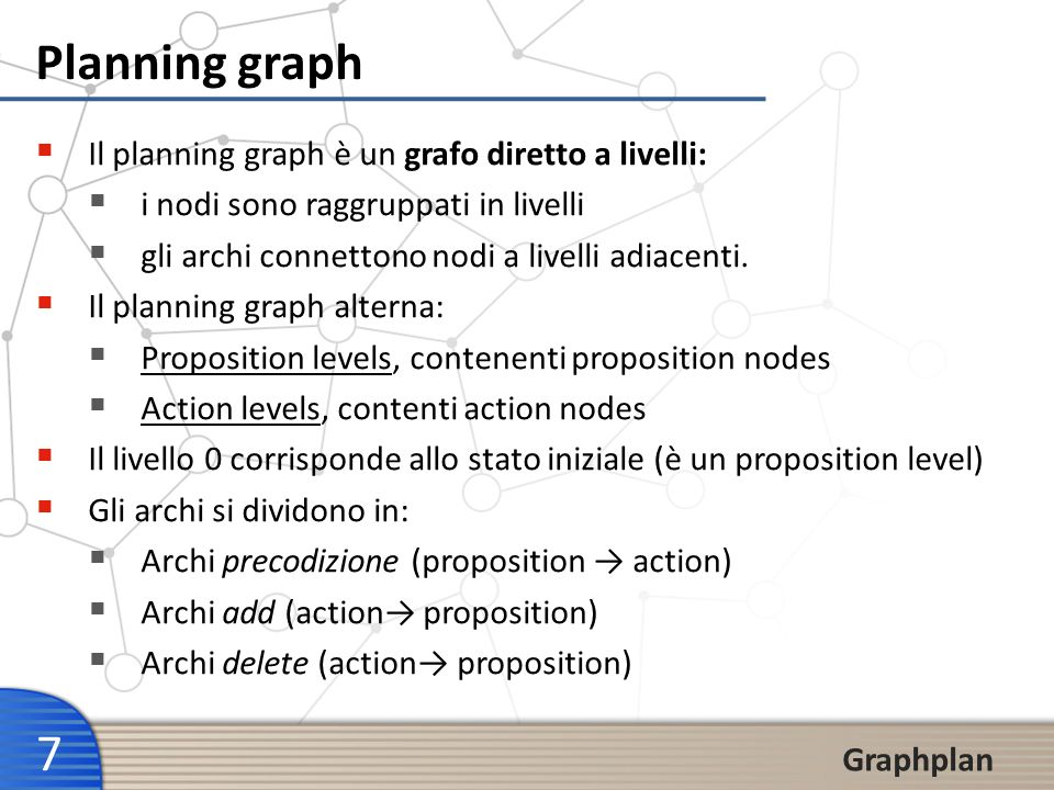 Planning graph Il planning graph è un grafo diretto a livelli: