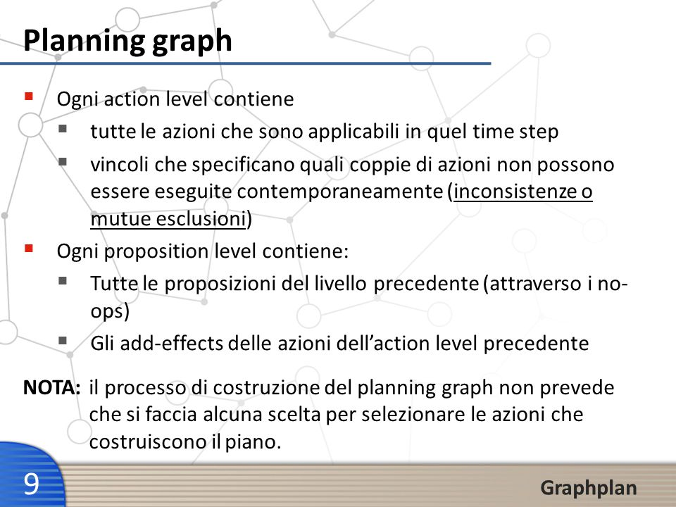 Planning graph Ogni action level contiene