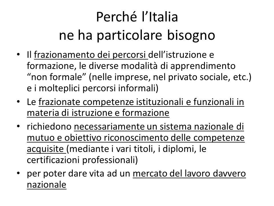 Perché l'Italia ne ha particolare bisogno