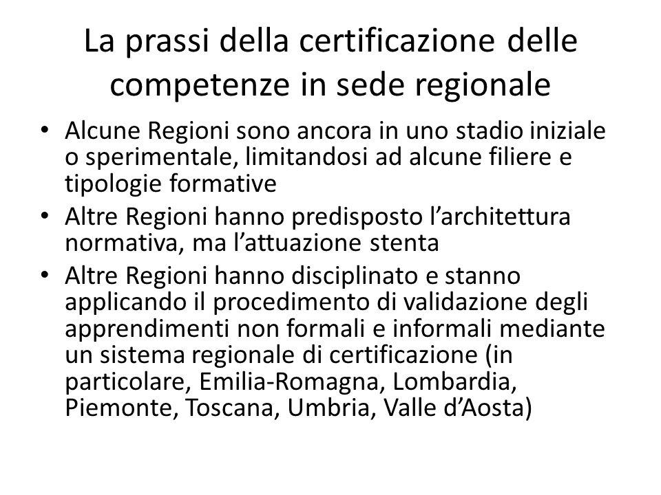 La prassi della certificazione delle competenze in sede regionale