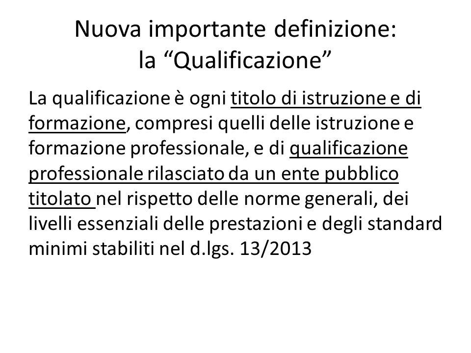 Nuova importante definizione: la Qualificazione