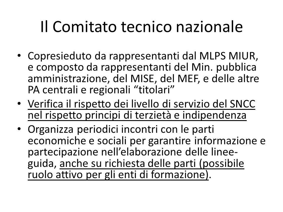 Il Comitato tecnico nazionale