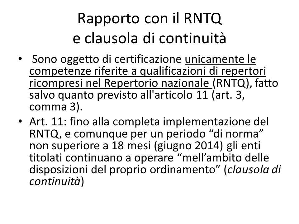 Rapporto con il RNTQ e clausola di continuità