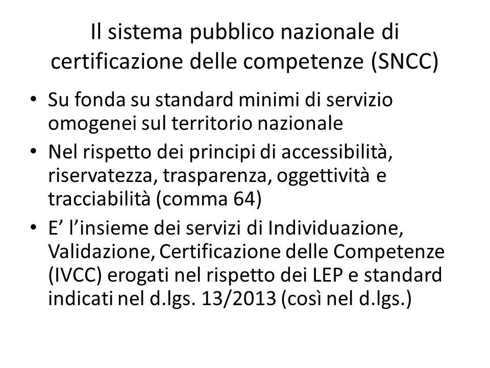 Il sistema pubblico nazionale di certificazione delle competenze (SNCC)