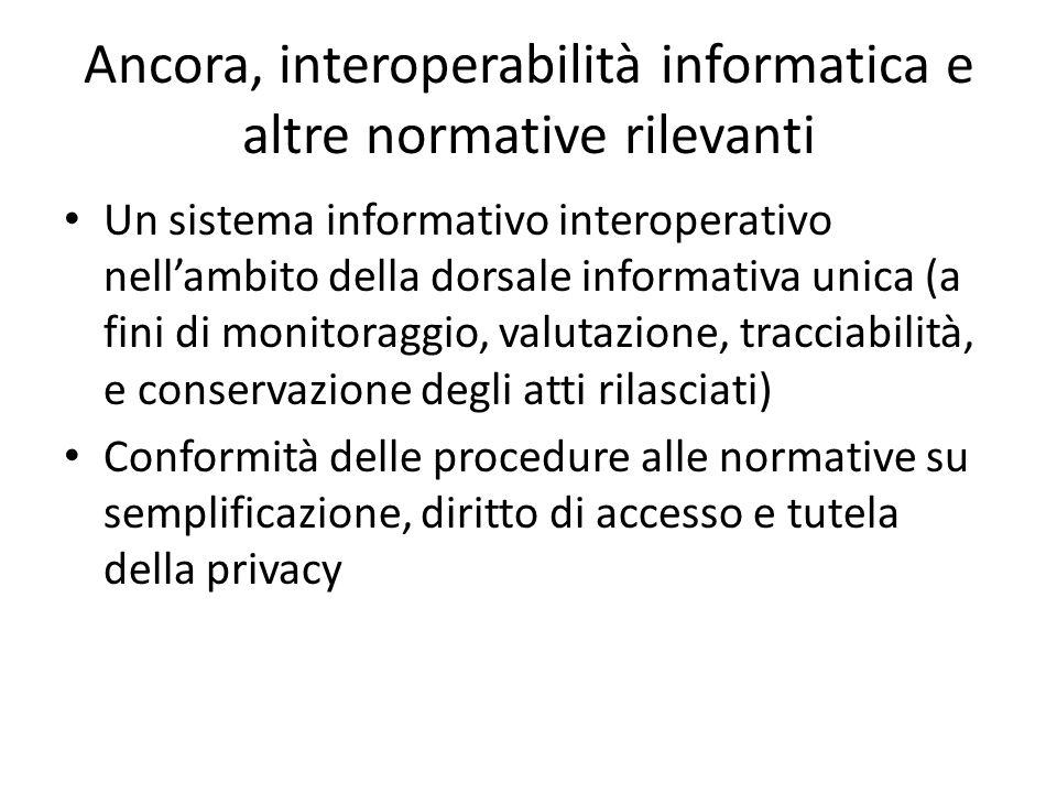 Ancora, interoperabilità informatica e altre normative rilevanti