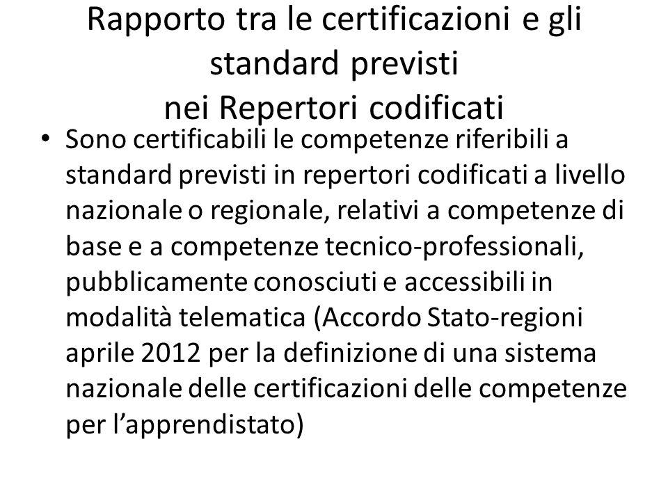 Rapporto tra le certificazioni e gli standard previsti nei Repertori codificati
