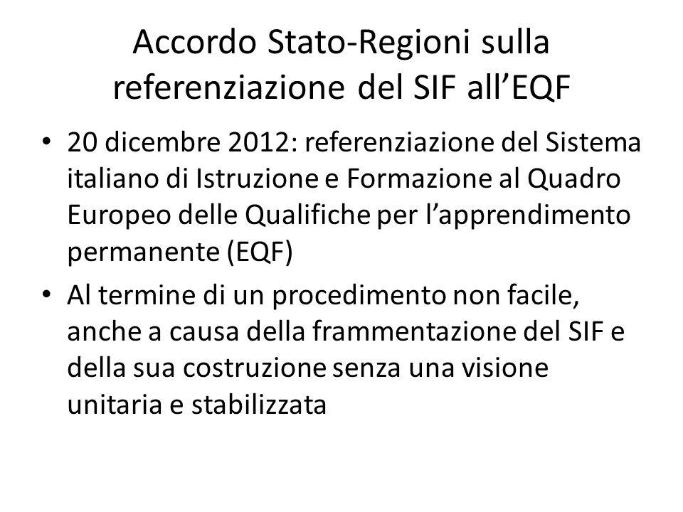 Accordo Stato-Regioni sulla referenziazione del SIF all'EQF