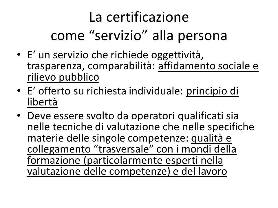 La certificazione come servizio alla persona