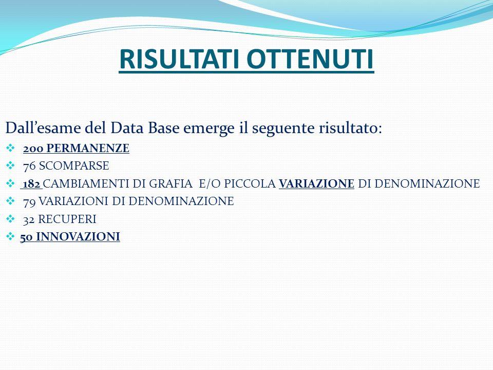 RISULTATI OTTENUTI Dall'esame del Data Base emerge il seguente risultato: 200 PERMANENZE. 76 SCOMPARSE.