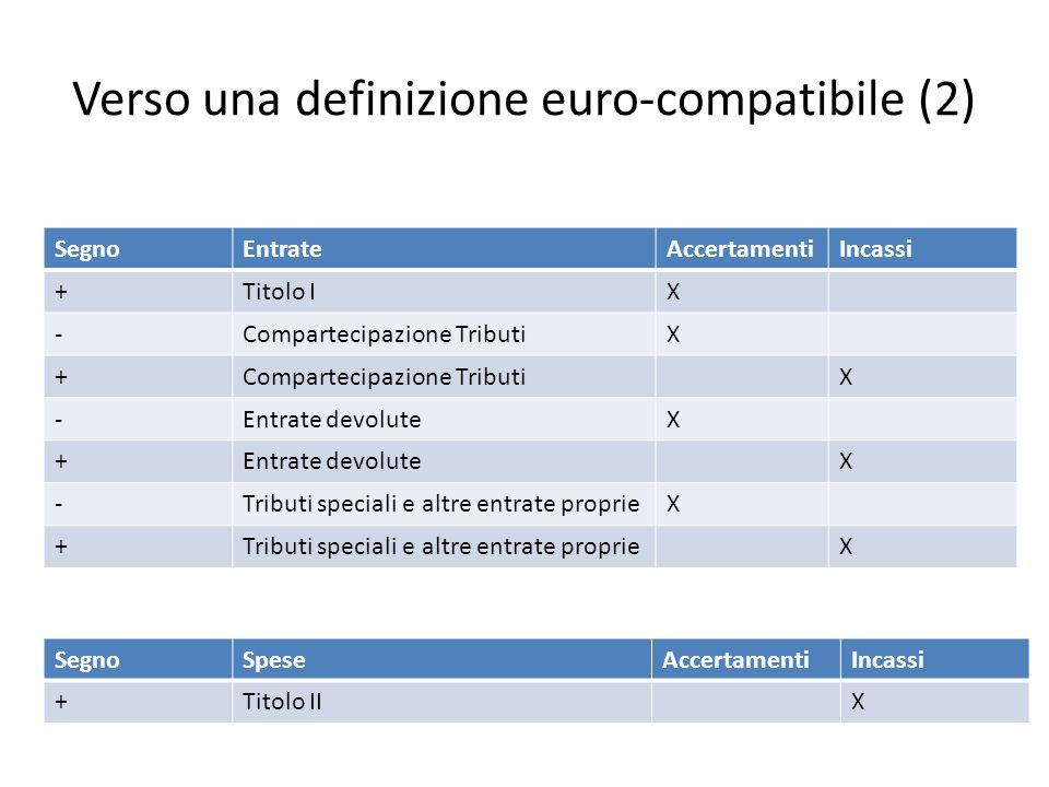 Verso una definizione euro-compatibile (2)