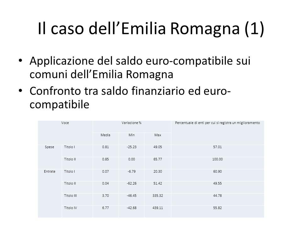 Il caso dell'Emilia Romagna (1)