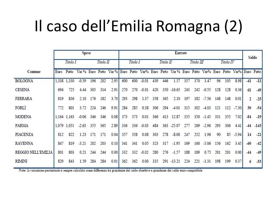 Il caso dell'Emilia Romagna (2)