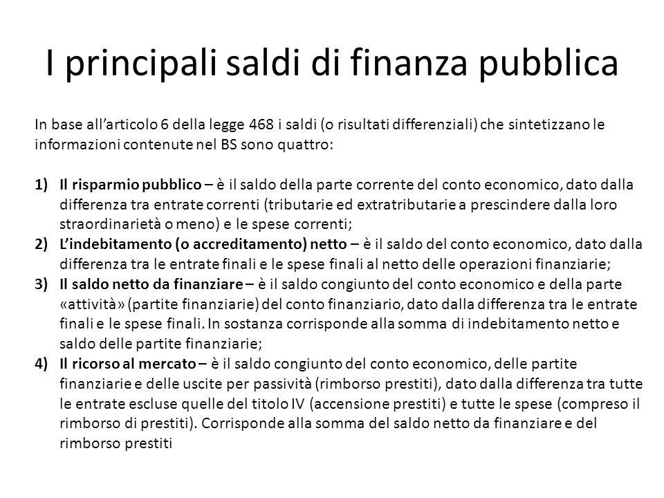 I principali saldi di finanza pubblica