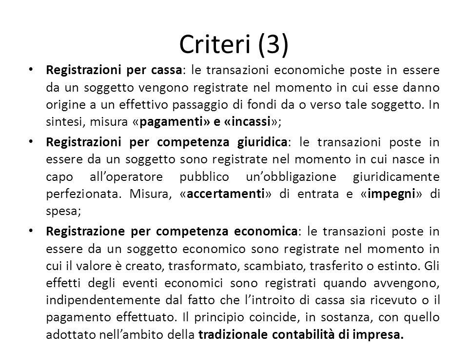 Criteri (3)