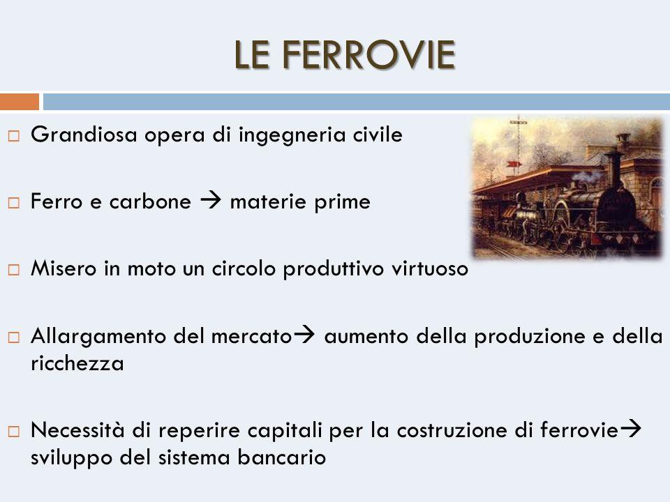 LE FERROVIE Grandiosa opera di ingegneria civile