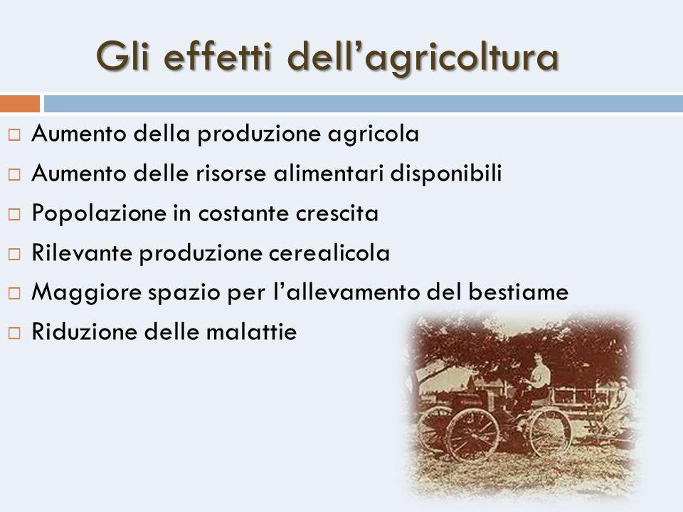 Gli effetti dell'agricoltura