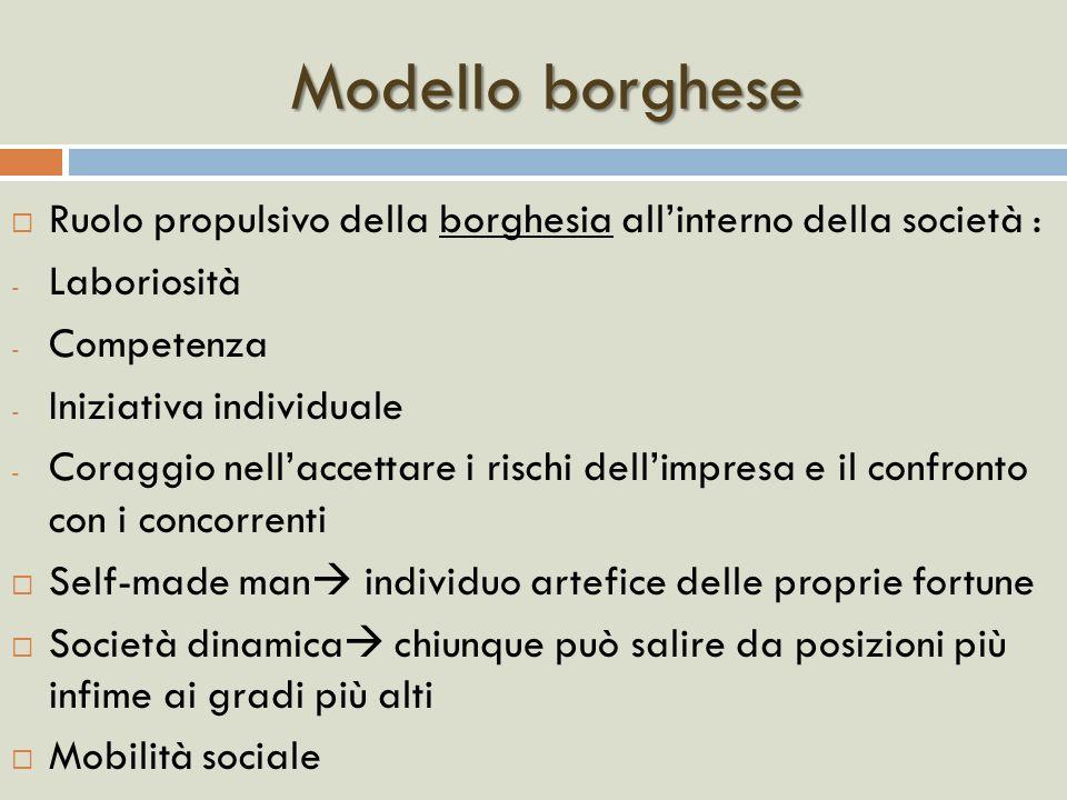 Modello borghese Ruolo propulsivo della borghesia all'interno della società : Laboriosità. Competenza.