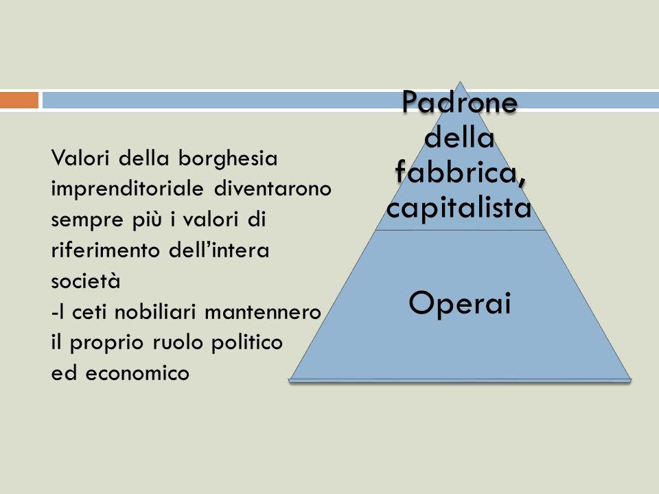 Padrone della fabbrica, capitalista