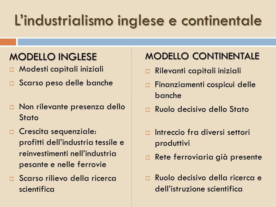 L'industrialismo inglese e continentale