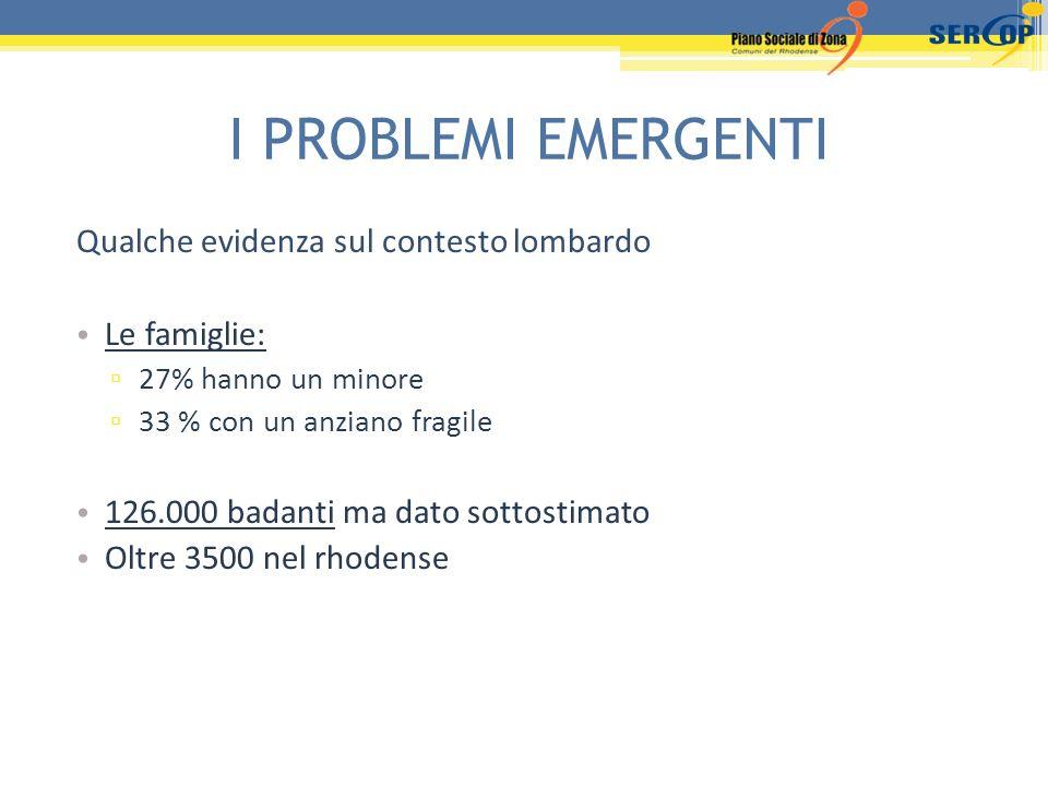 I PROBLEMI EMERGENTI Qualche evidenza sul contesto lombardo