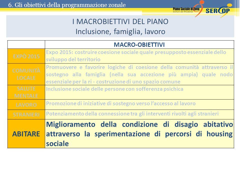 I MACROBIETTIVI DEL PIANO Inclusione, famiglia, lavoro