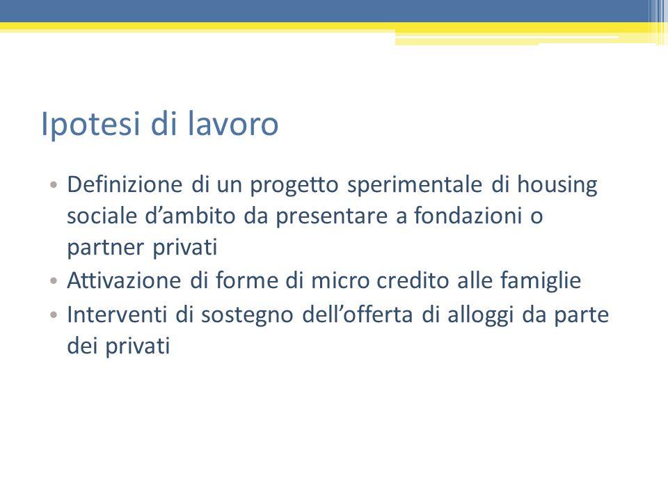Ipotesi di lavoro Definizione di un progetto sperimentale di housing sociale d'ambito da presentare a fondazioni o partner privati.
