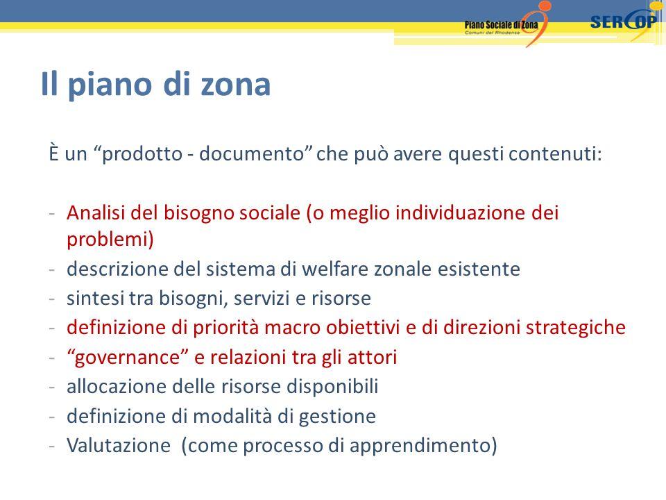 Il piano di zona È un prodotto - documento che può avere questi contenuti: Analisi del bisogno sociale (o meglio individuazione dei problemi)