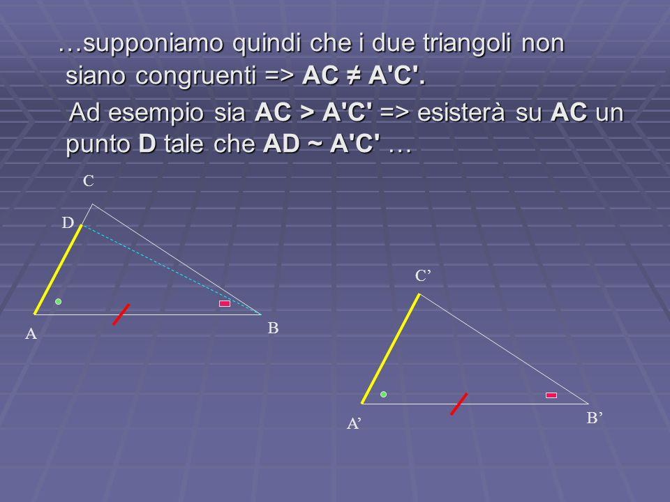 …supponiamo quindi che i due triangoli non siano congruenti => AC ≠ A C .