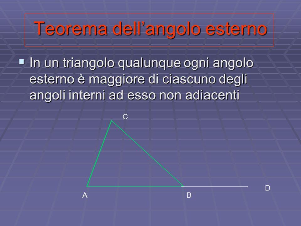 Teorema dell'angolo esterno