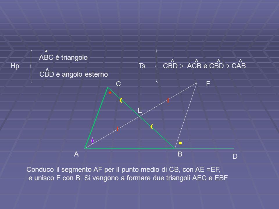 ABC è triangoloHp. CBD è angolo esterno. Ts CBD  ACB e CBD  CAB. ^ ^ ^ ^ ^ C. F. E. A. B.