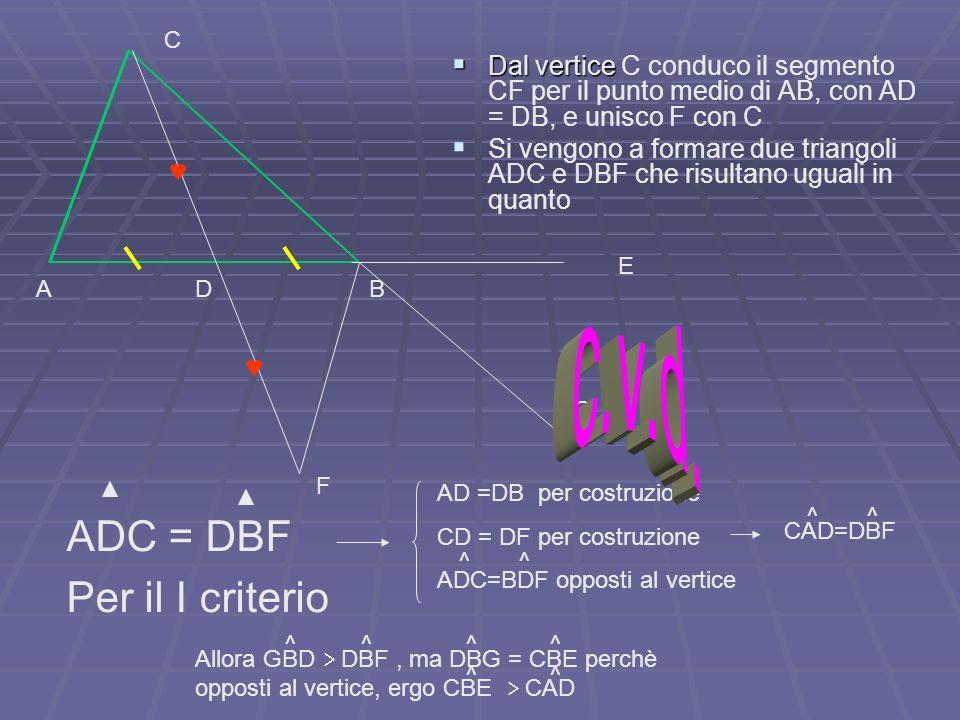c.v.d. ADC = DBF Per il I criterio