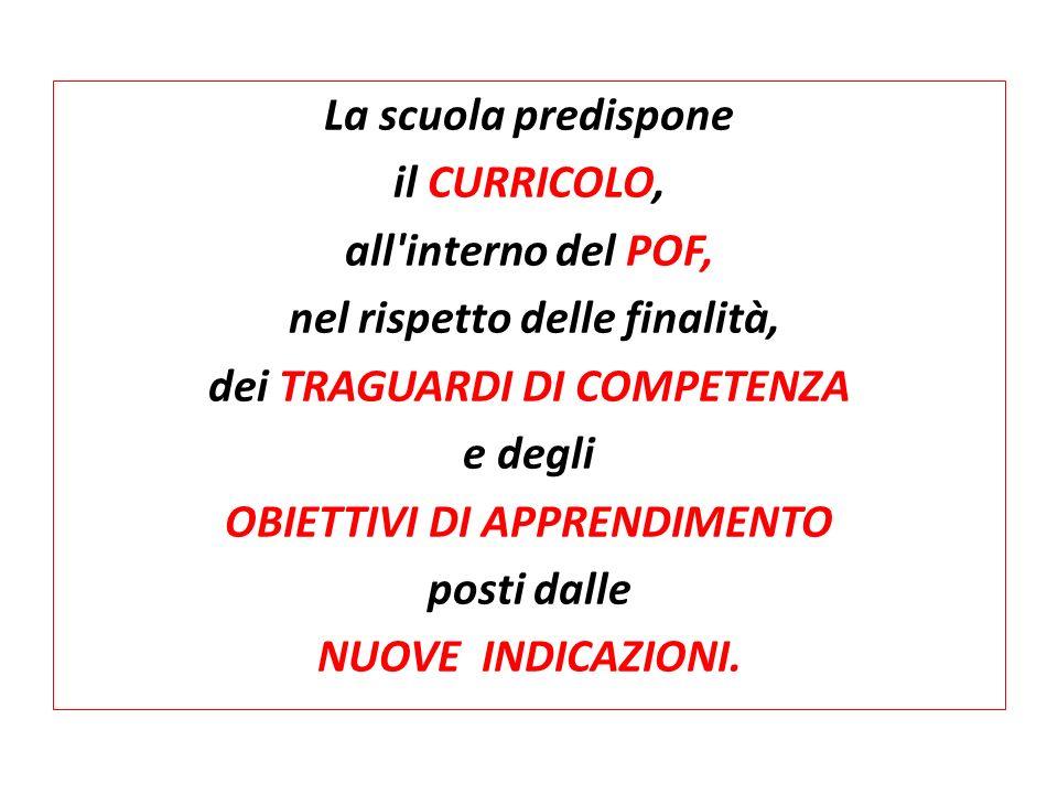 La scuola predispone il CURRICOLO, all interno del POF, nel rispetto delle finalità, dei TRAGUARDI DI COMPETENZA e degli OBIETTIVI DI APPRENDIMENTO posti dalle NUOVE INDICAZIONI.