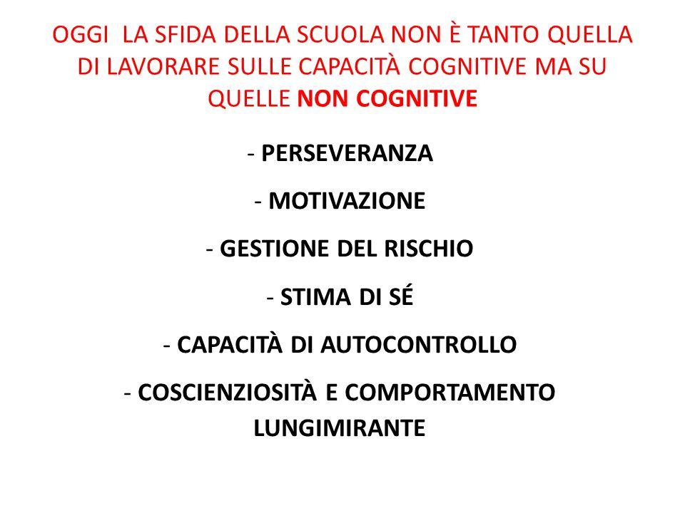 CAPACITÀ DI AUTOCONTROLLO COSCIENZIOSITÀ E COMPORTAMENTO LUNGIMIRANTE