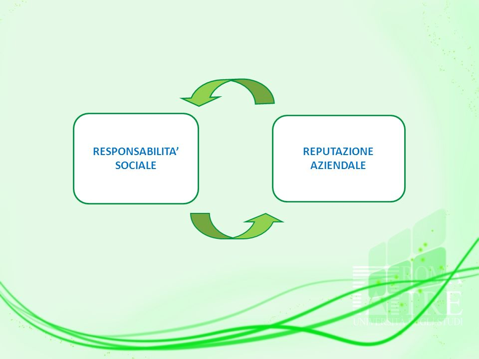 RESPONSABILITA' SOCIALE REPUTAZIONE AZIENDALE