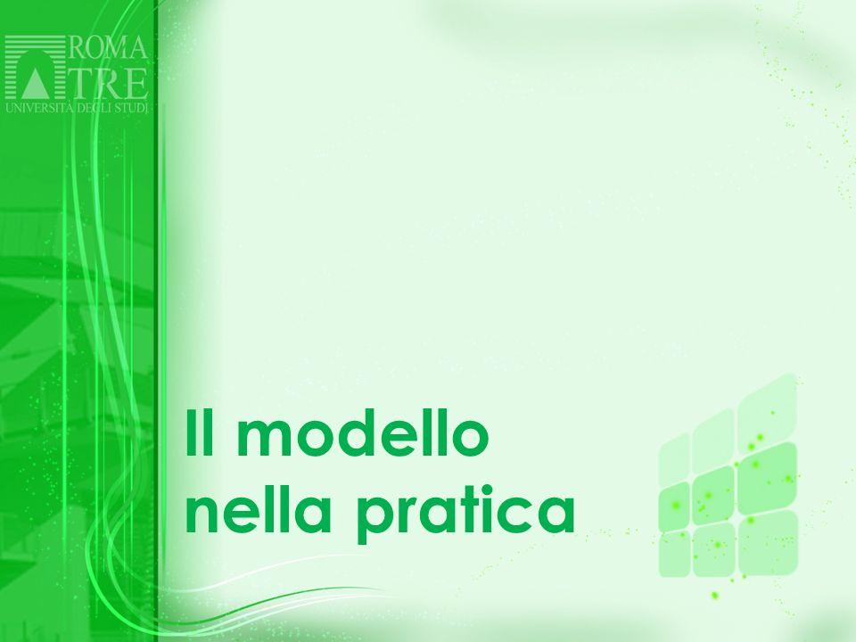 Il modello nella pratica