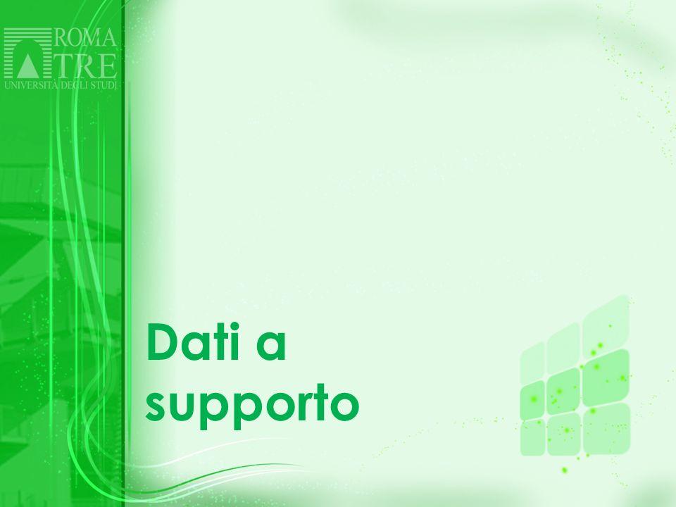 Dati a supporto