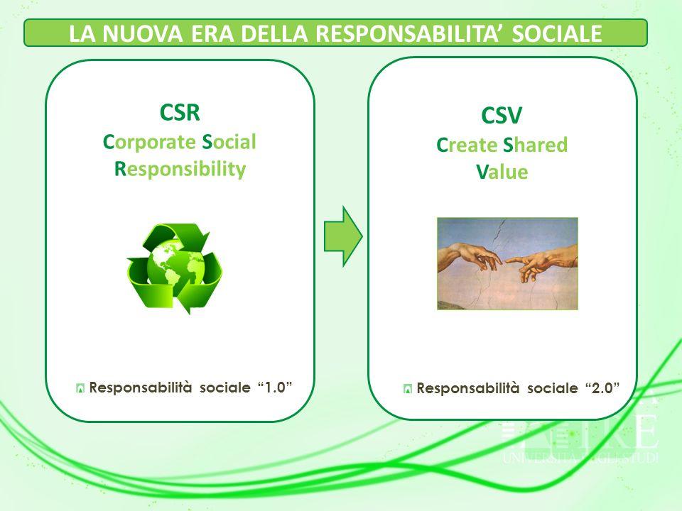 LA NUOVA ERA DELLA RESPONSABILITA' SOCIALE CSR CSV