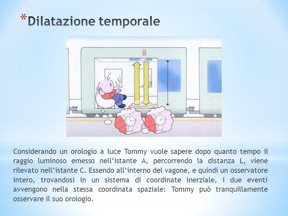 Dilatazione temporale