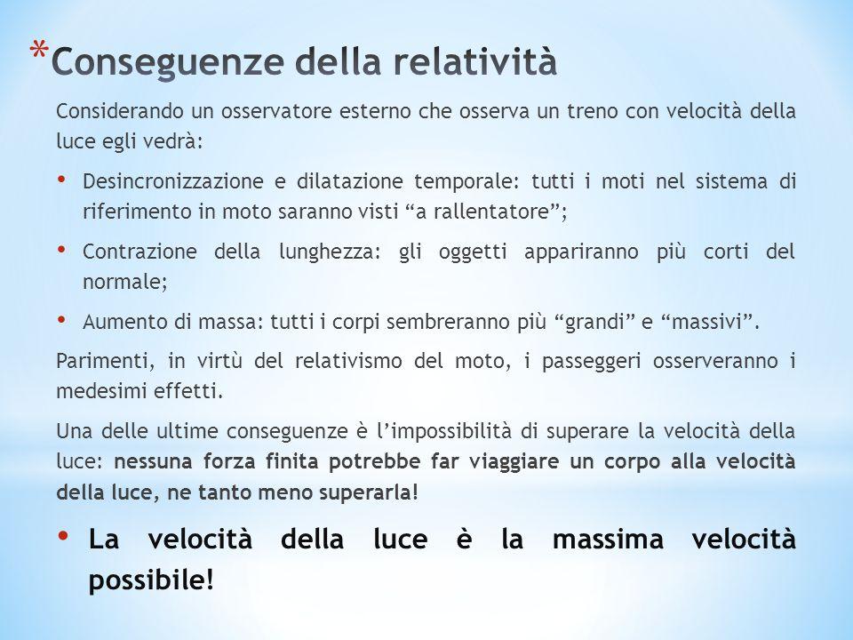 Conseguenze della relatività
