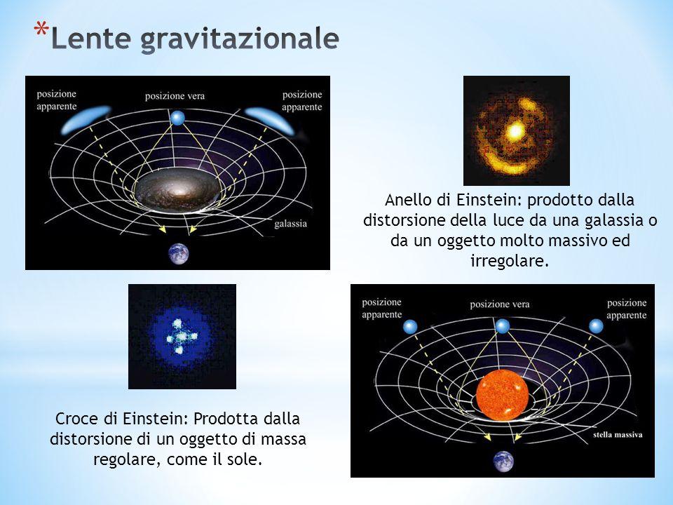 Lente gravitazionale Anello di Einstein: prodotto dalla distorsione della luce da una galassia o da un oggetto molto massivo ed irregolare.
